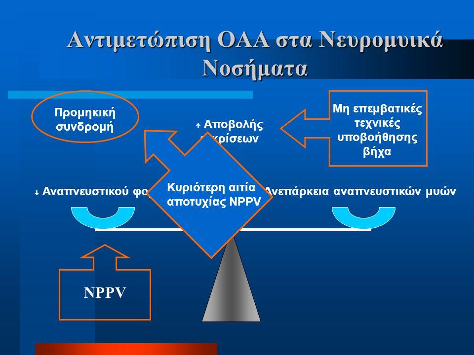 Αντιμετώπιση ΟΑΑ στα Νευρομυικά Νοσήματα