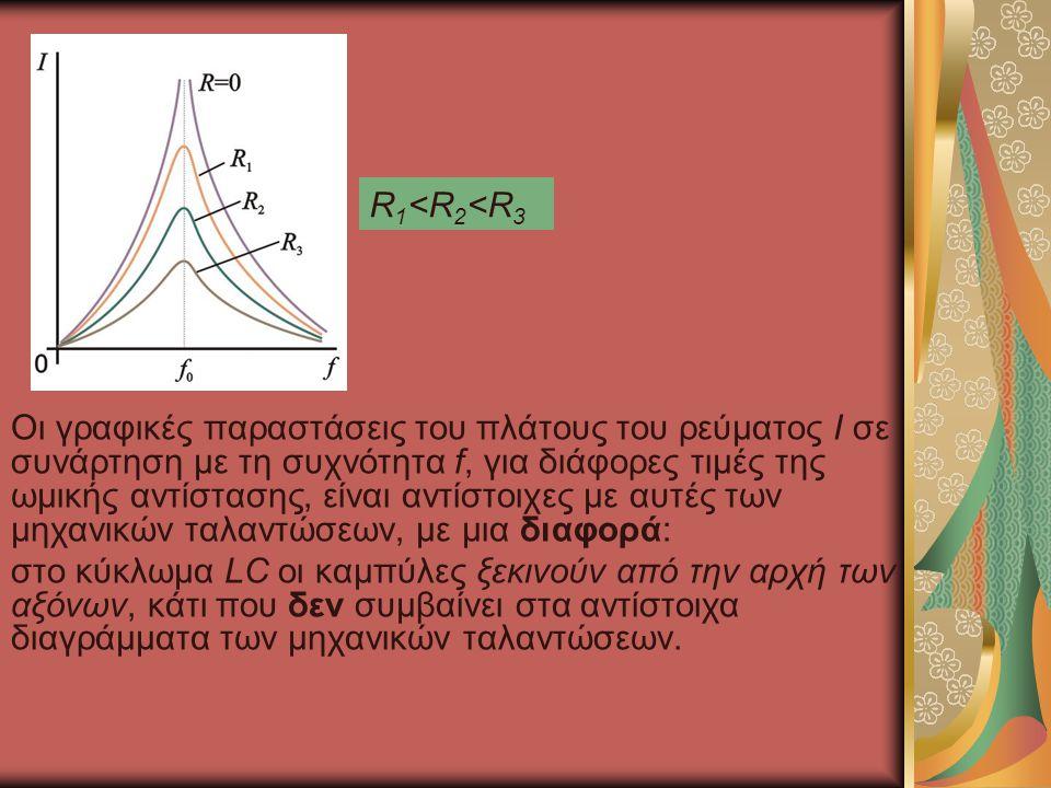 R1<R2<R3