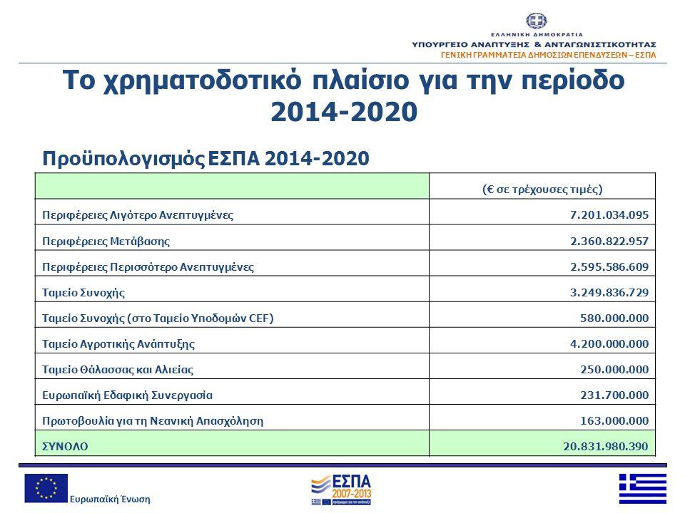 Το χρηματοδοτικό πλαίσιο για την περίοδο 2014-2020