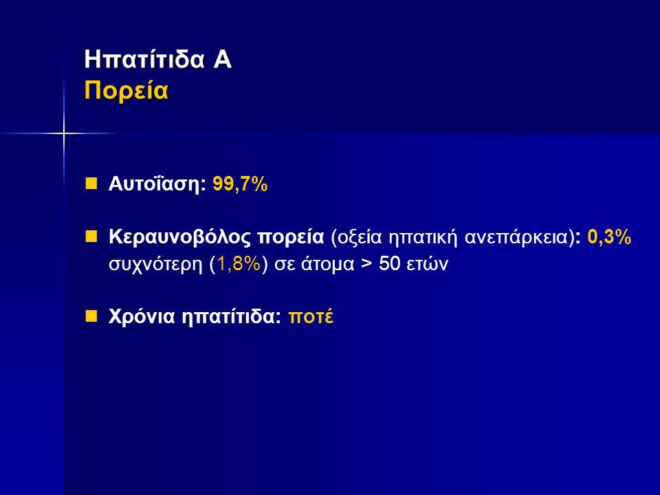 Ηπατίτιδα Α Πορεία Αυτοΐαση: 99,7%