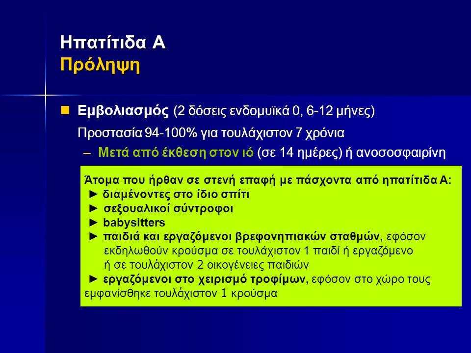 Ηπατίτιδα Α Πρόληψη Εμβολιασμός (2 δόσεις ενδομυϊκά 0, 6-12 μήνες)