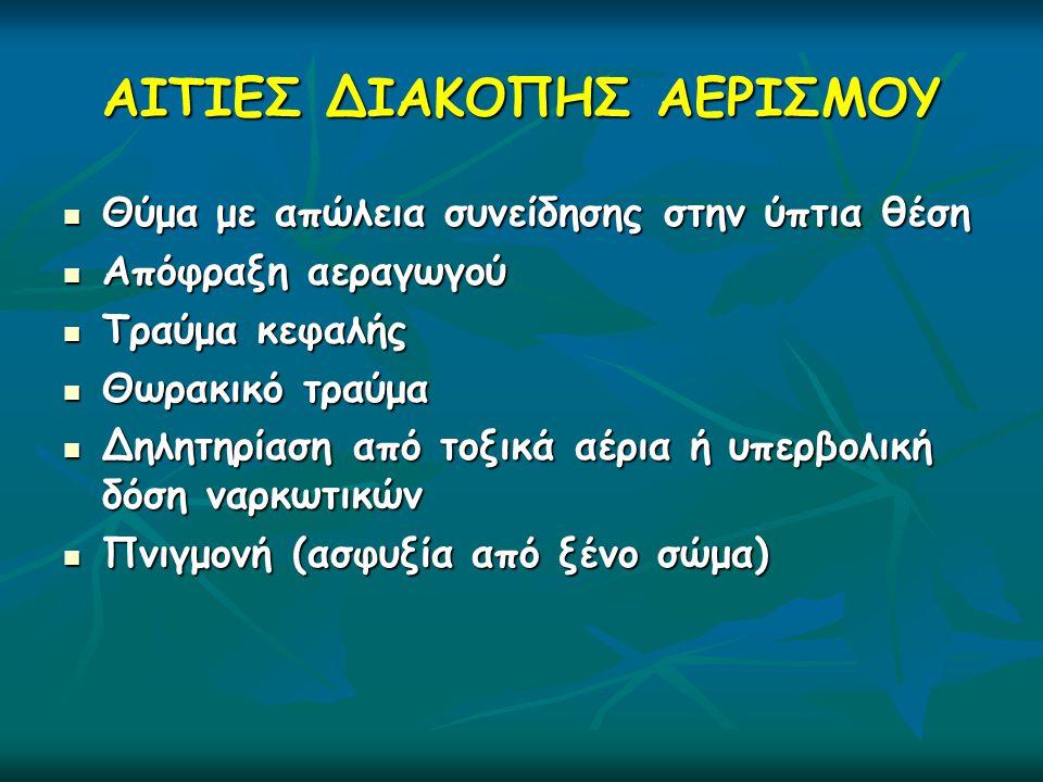 ΑΙΤΙΕΣ ΔΙΑΚΟΠΗΣ ΑΕΡΙΣΜΟΥ