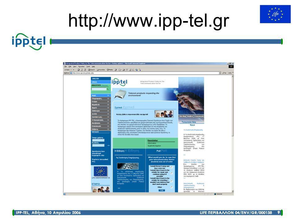 http://www.ipp-tel.gr