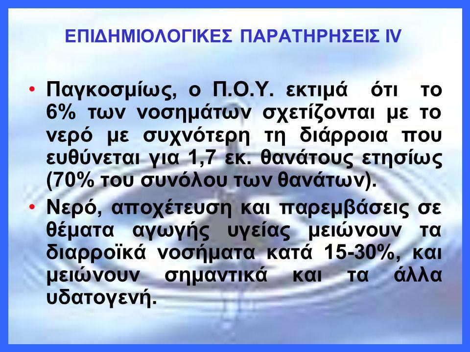 ΕΠΙΔΗΜΙΟΛΟΓΙΚΕΣ ΠΑΡΑΤΗΡΗΣΕΙΣ IV