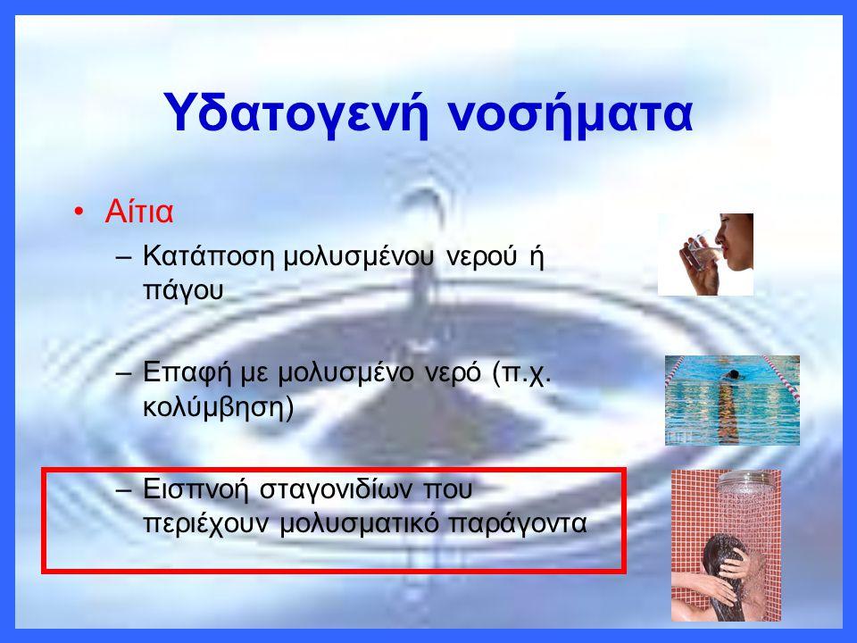 Υδατογενή νοσήματα Αίτια Κατάποση μολυσμένου νερού ή πάγου