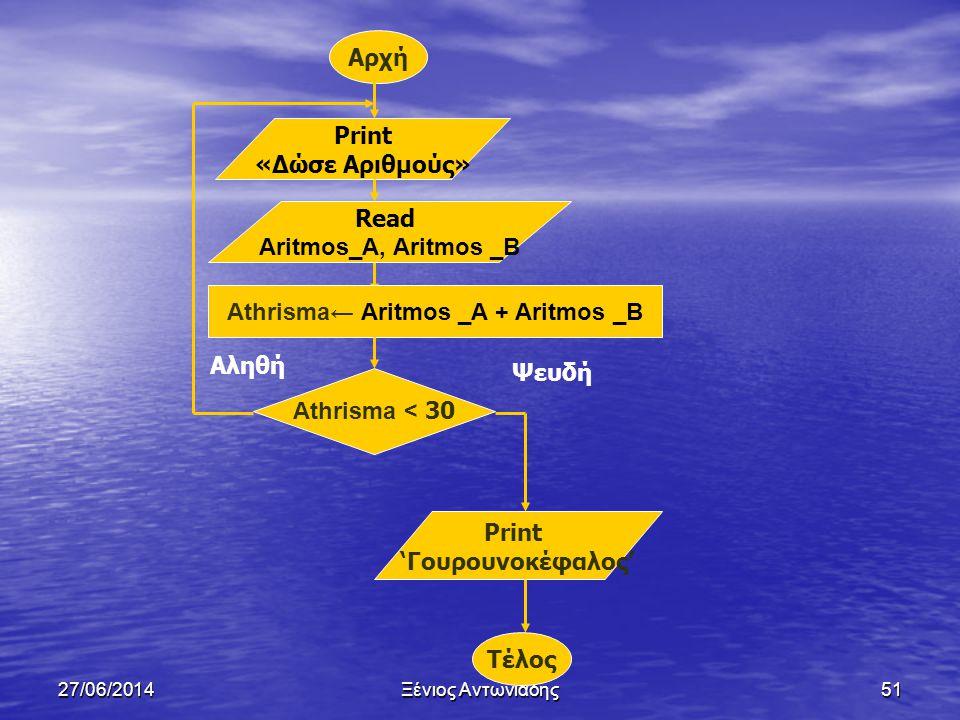 Athrisma← Aritmos _Α + Aritmos _Β
