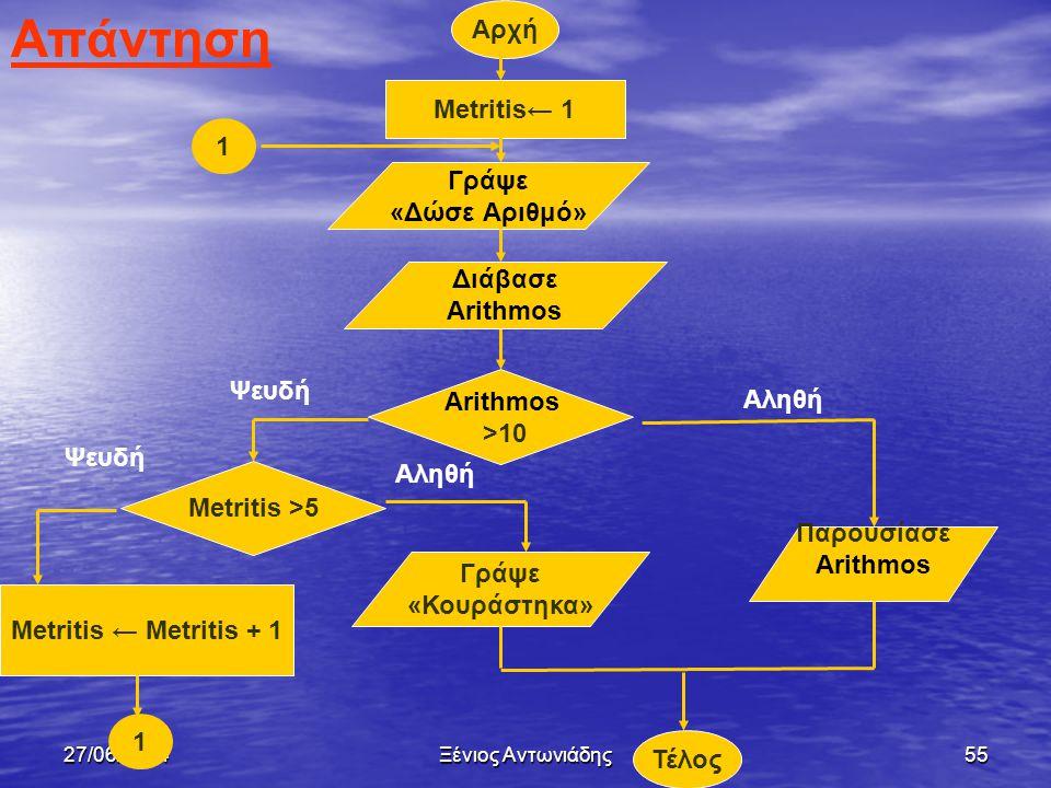 Απάντηση Αρχή Metritis← 1 1 Γράψε «Δώσε Αριθμό» Διάβασε Arithmos Ψευδή