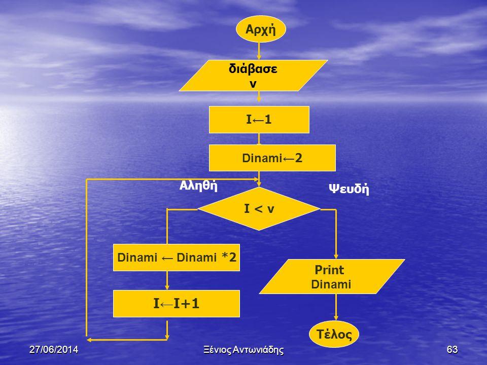 Ι←Ι+1 Αρχή διάβασε ν Ι←1 Dinami←2 Αληθή Ψευδή Ι < ν