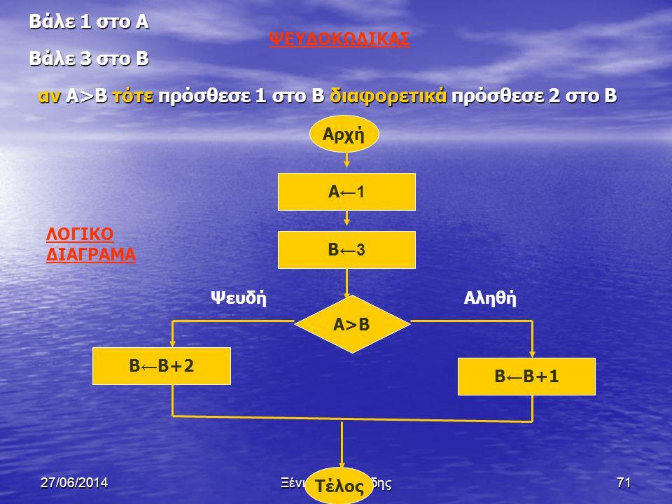 αν Α>Β τότε πρόσθεσε 1 στο Β διαφορετικά πρόσθεσε 2 στο Β