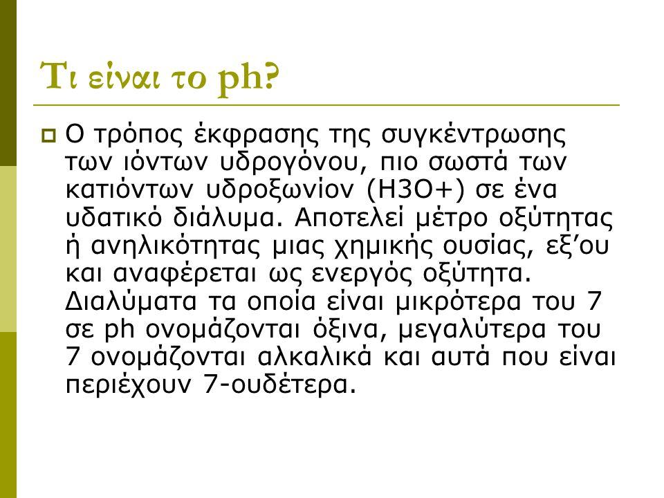 Τι είναι το ph
