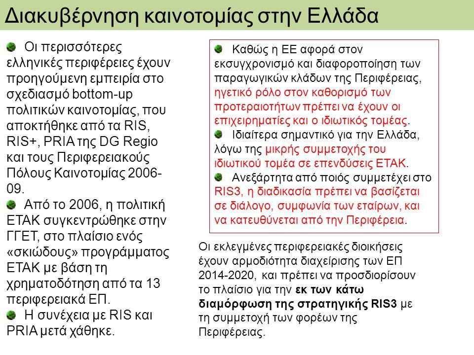 Διακυβέρνηση καινοτομίας στην Ελλάδα