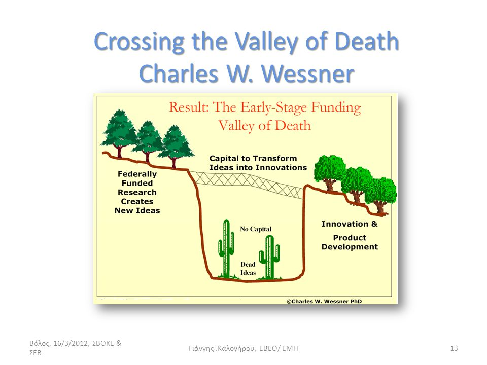 Crossing the Valley of Death Charles W. Wessner