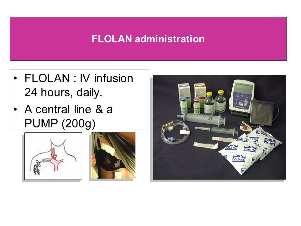 FLOLAN administration