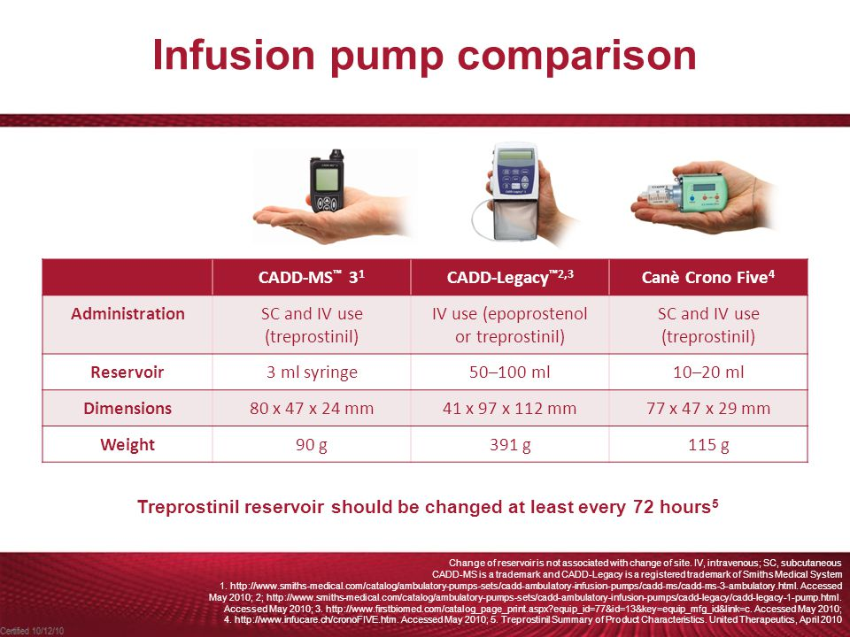 Infusion pump comparison