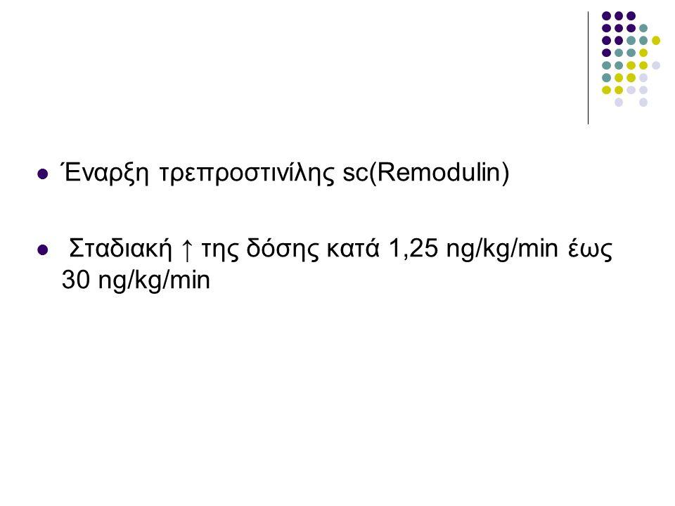 Έναρξη τρεπροστινίλης sc(Remodulin)