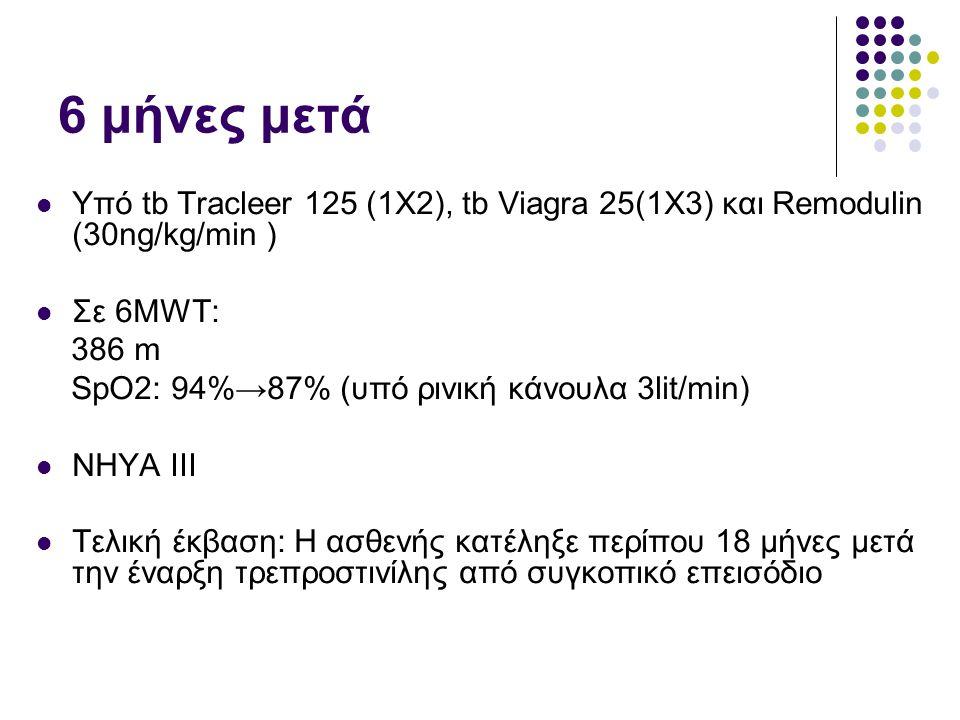 6 μήνες μετά Υπό tb Tracleer 125 (1X2), tb Viagra 25(1X3) και Remodulin (30ng/kg/min ) Σε 6ΜWΤ: 386 m.