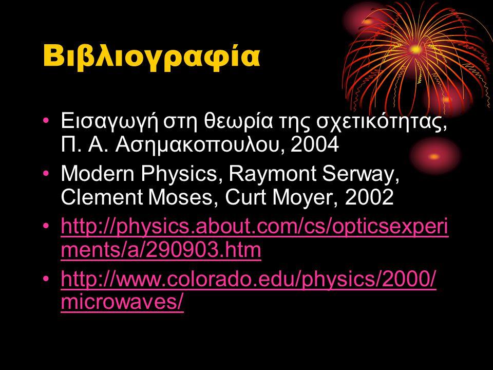 Βιβλιογραφία Εισαγωγή στη θεωρία της σχετικότητας, Π. Α. Ασημακοπουλου, 2004. Modern Physics, Raymont Serway, Clement Moses, Curt Moyer, 2002.