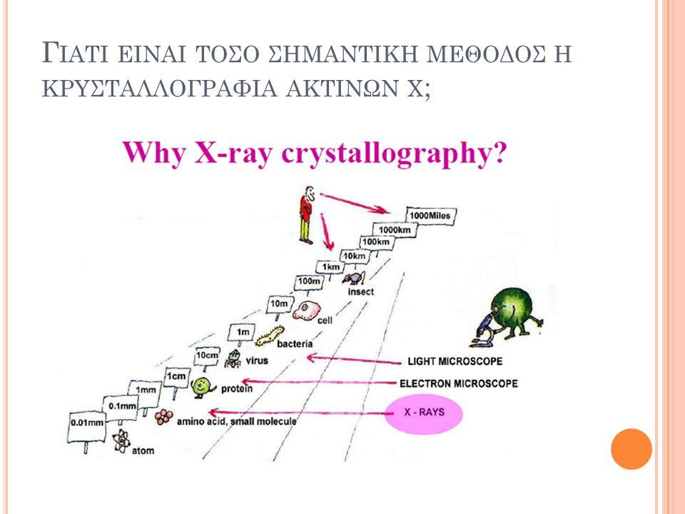 Γιατι ειναι τοςο ςημαντικη μεθοδος η κρυςταλλογραφια ακτινων χ;