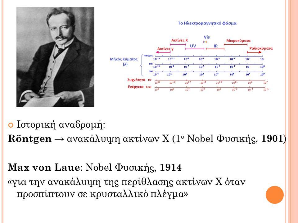 Ιστορική αναδρομή: Röntgen → ανακάλυψη ακτίνων X (1ο Nobel Φυσικής, 1901) Μax von Laue: Νobel Φυσικής, 1914.