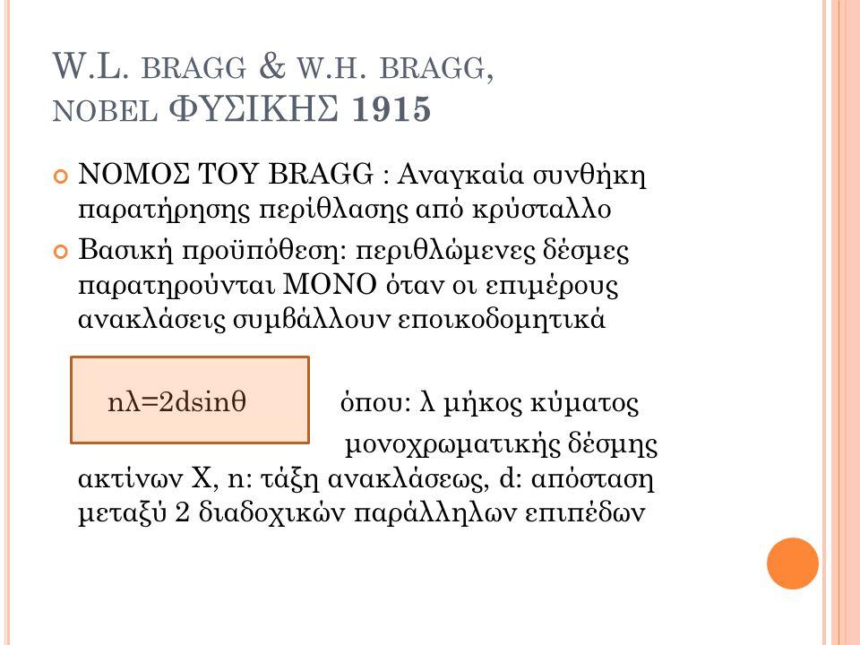 W.L. bragg & w.h. bragg, nobel ΦΥΣΙΚΗΣ 1915