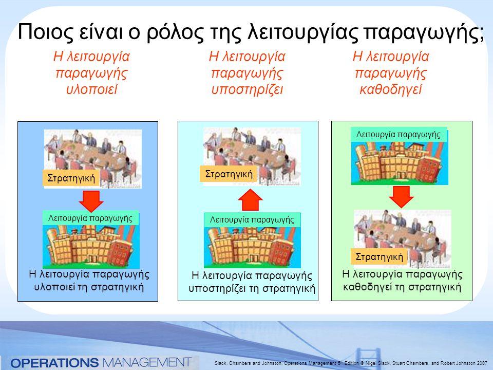 Ποιος είναι ο ρόλος της λειτουργίας παραγωγής;