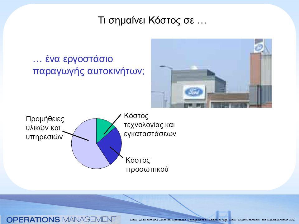 … ένα εργοστάσιο παραγωγής αυτοκινήτων;