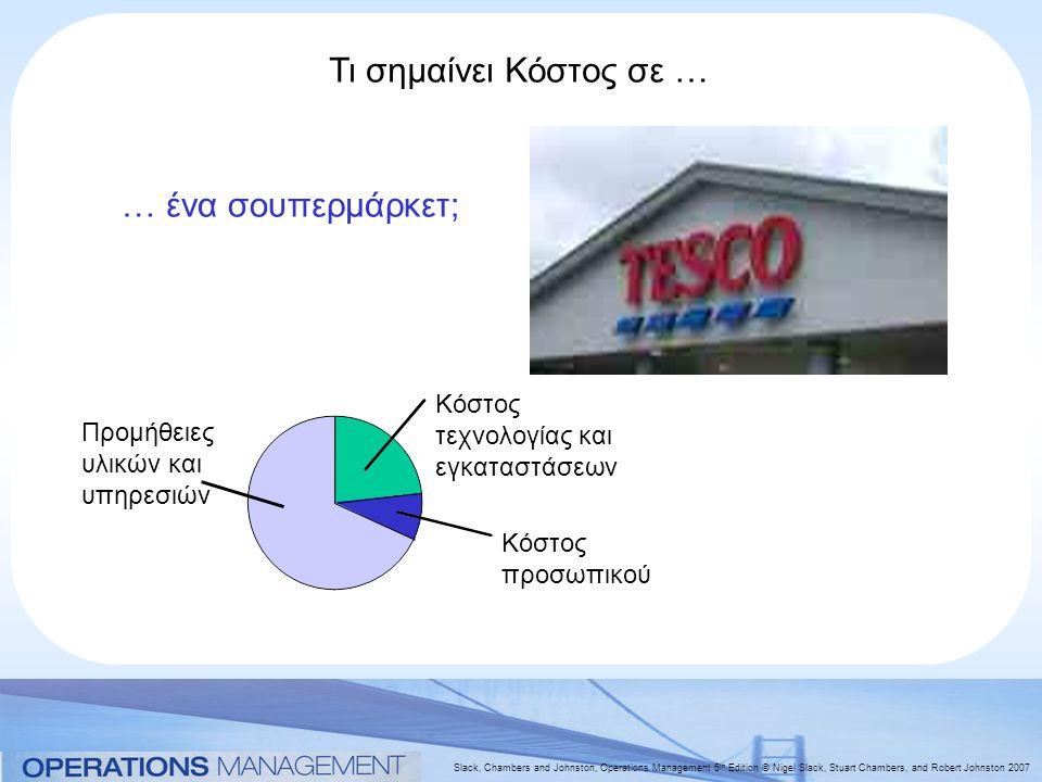 Τι σημαίνει Κόστος σε … … ένα σουπερμάρκετ;