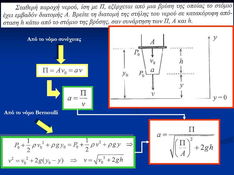Από το νόμο συνέχειας Από το νόμο Bernoulli