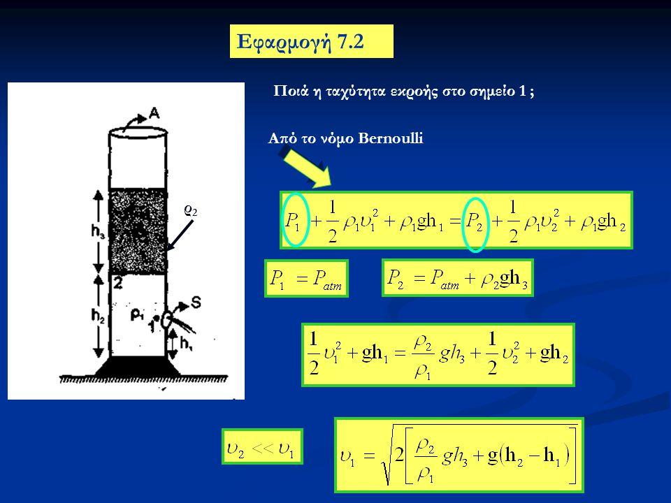 Εφαρμογή 7.2 Ποιά η ταχύτητα εκροής στο σημείο 1 ;