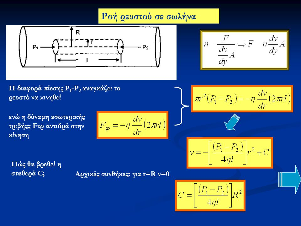 Ροή ρευστού σε σωλήνα Η διαφορά πίεσης P1-P2 αναγκάζει το ρευστό να κινηθεί. ενώ η δύναμη εσωτερικής τριβήςς Fτρ αντιδρά στην κίνηση.