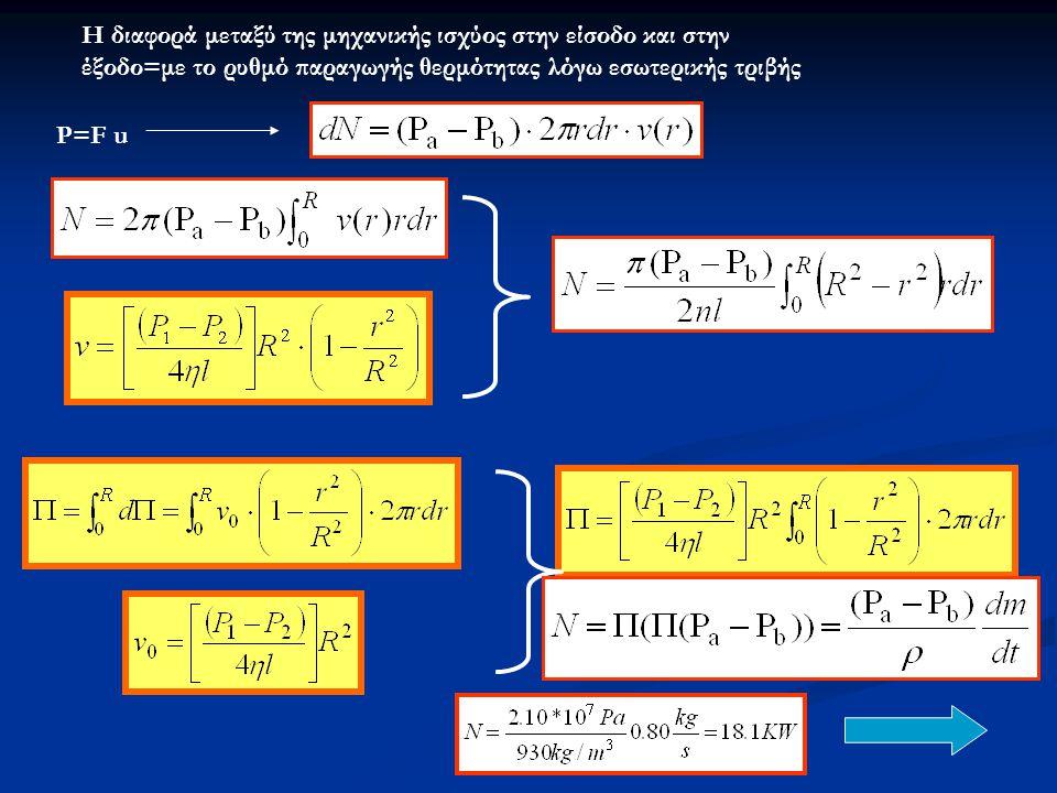 Η διαφορά μεταξύ της μηχανικής ισχύος στην είσοδο και στην έξοδο=με το ρυθμό παραγωγής θερμότητας λόγω εσωτερικής τριβής