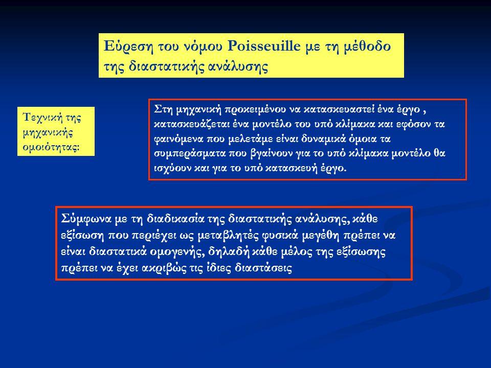 Εύρεση του νόμου Poisseuille με τη μέθοδο της διαστατικής ανάλυσης