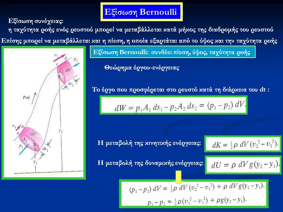 Εξίσωση Bernoulli Εξίσωση συνέχειας: