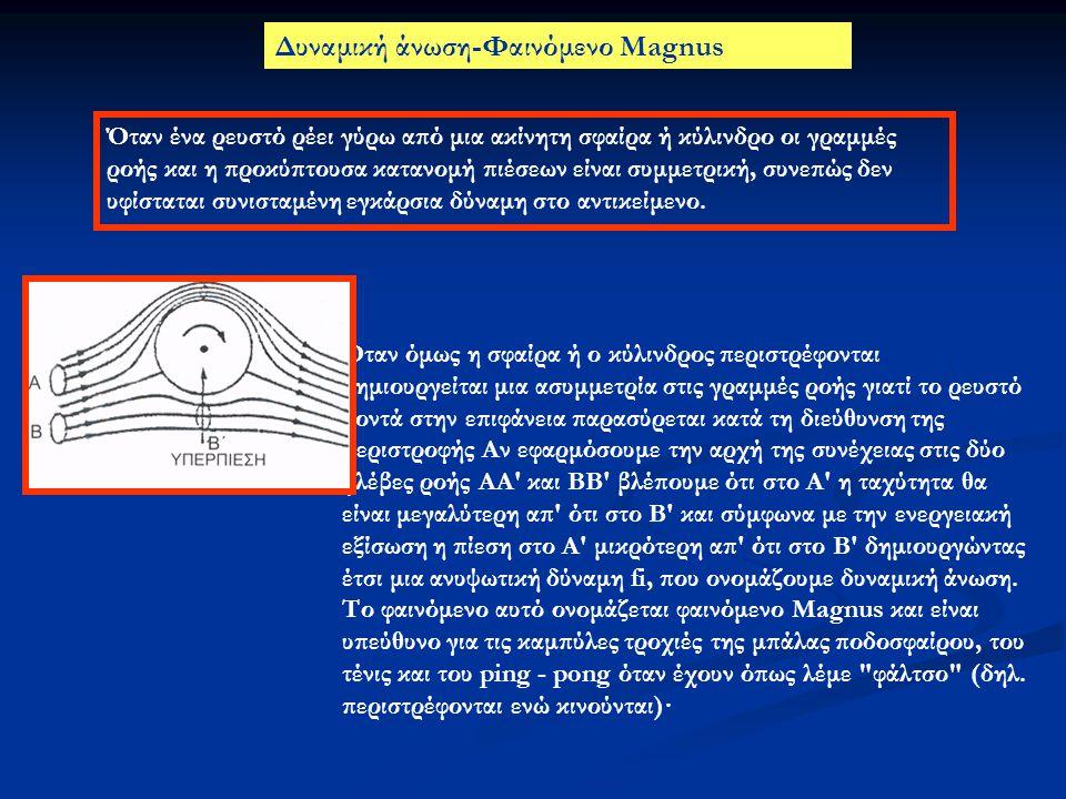 Δυναμική άνωση-Φαινόμενο Magnus