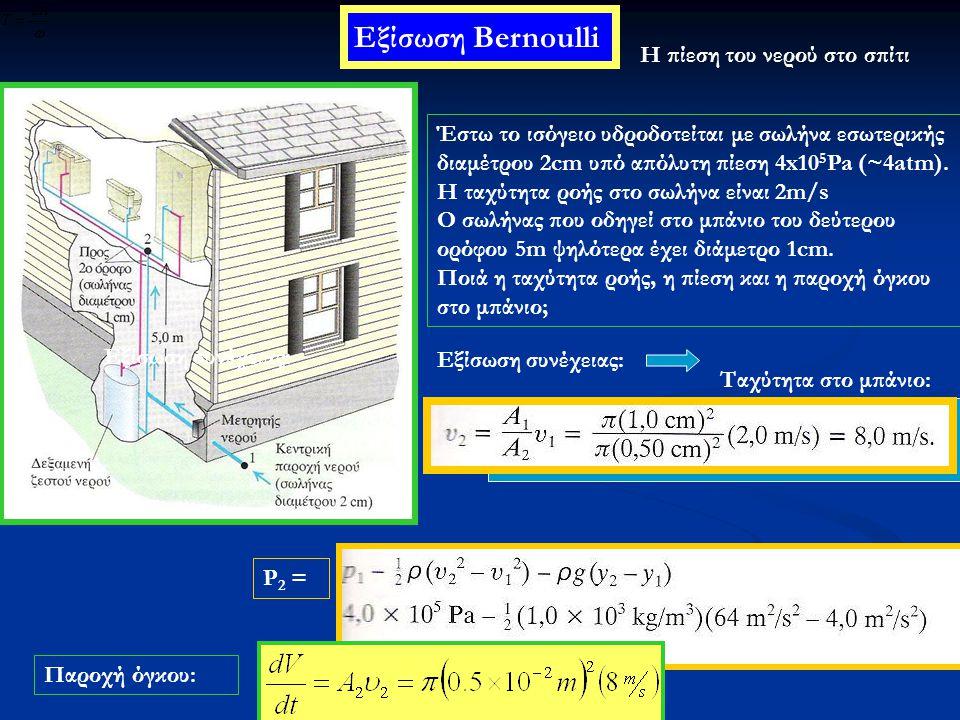 Εξίσωση Bernoulli Η πίεση του νερού στο σπίτι