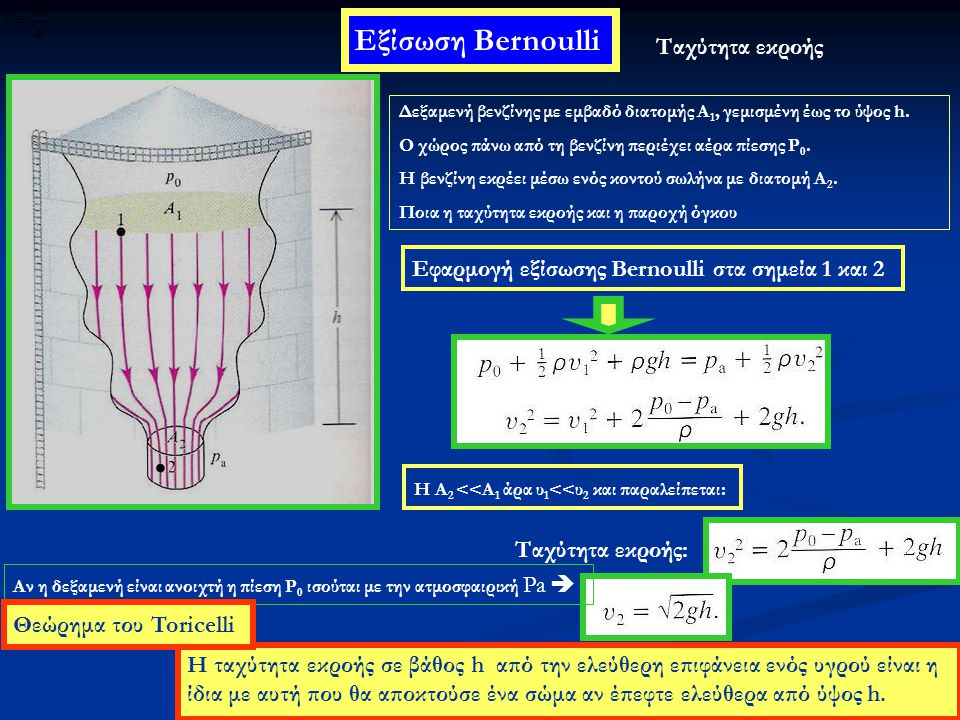 Εξίσωση Bernoulli Ταχύτητα εκροής