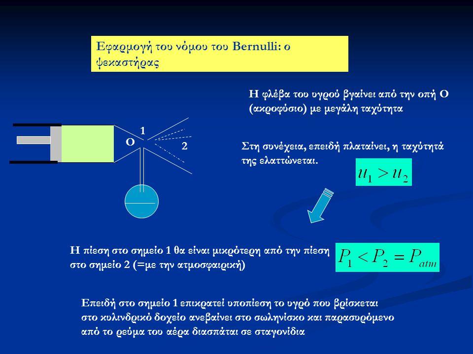Εφαρμογή του νόμου του Bernulli: ο ψεκαστήρας
