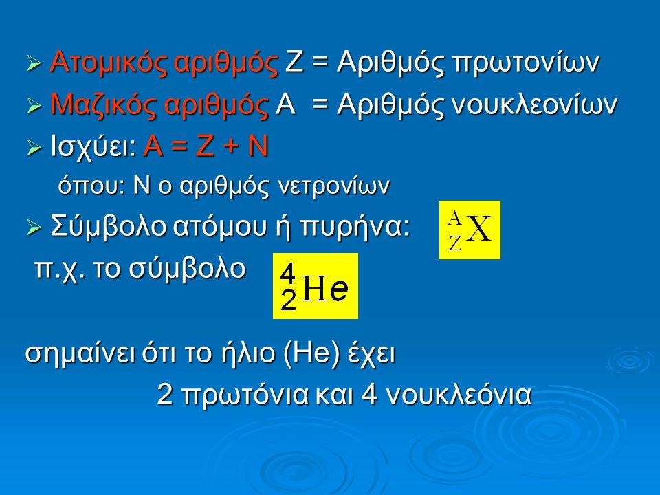 Aτομικός αριθμός Z = Αριθμός πρωτονίων