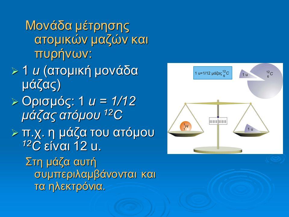 Mονάδα μέτρησης ατομικών μαζών και πυρήνων: