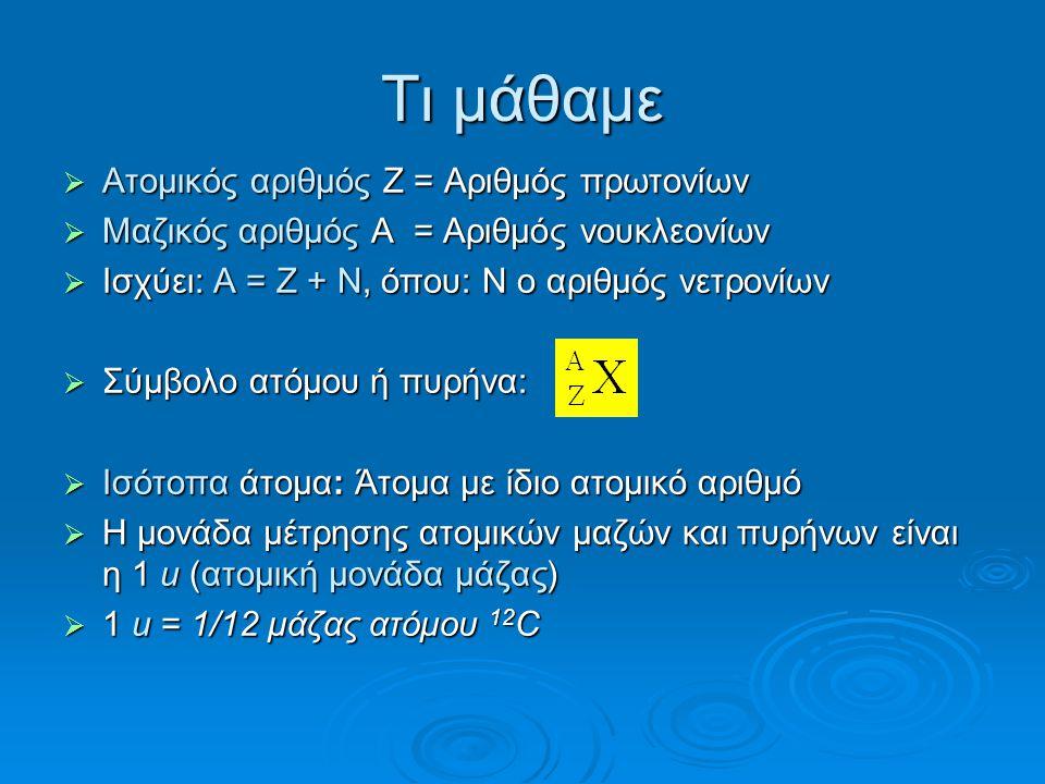 Τι μάθαμε Aτομικός αριθμός Z = Αριθμός πρωτονίων