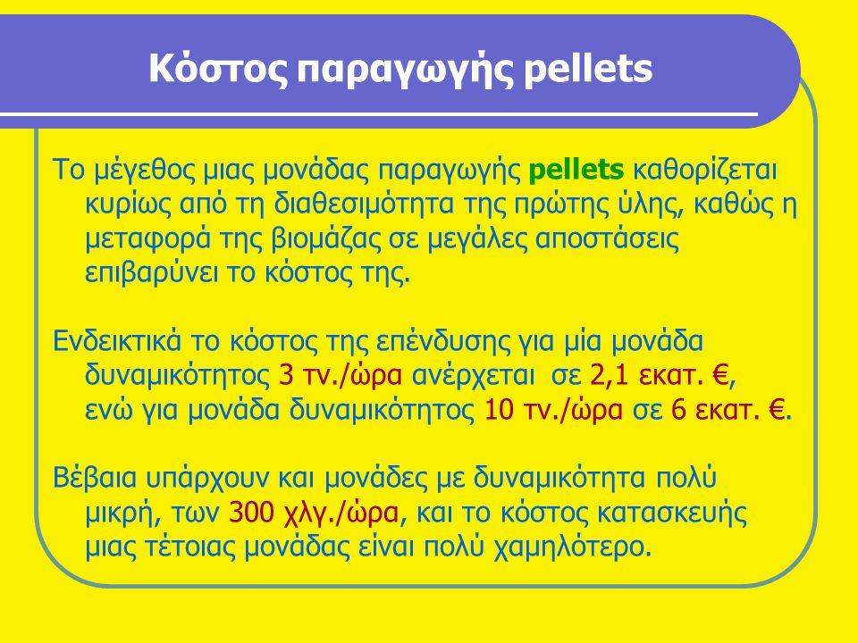 Κόστος παραγωγής pellets