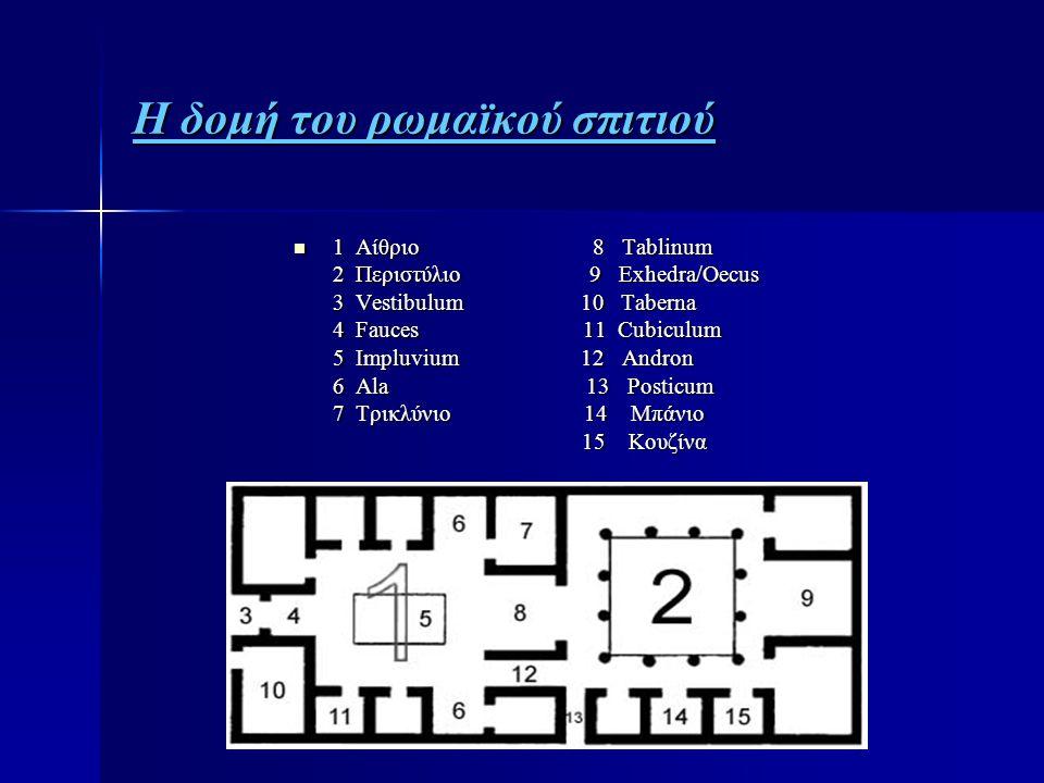 Η δομή του ρωμαϊκού σπιτιού