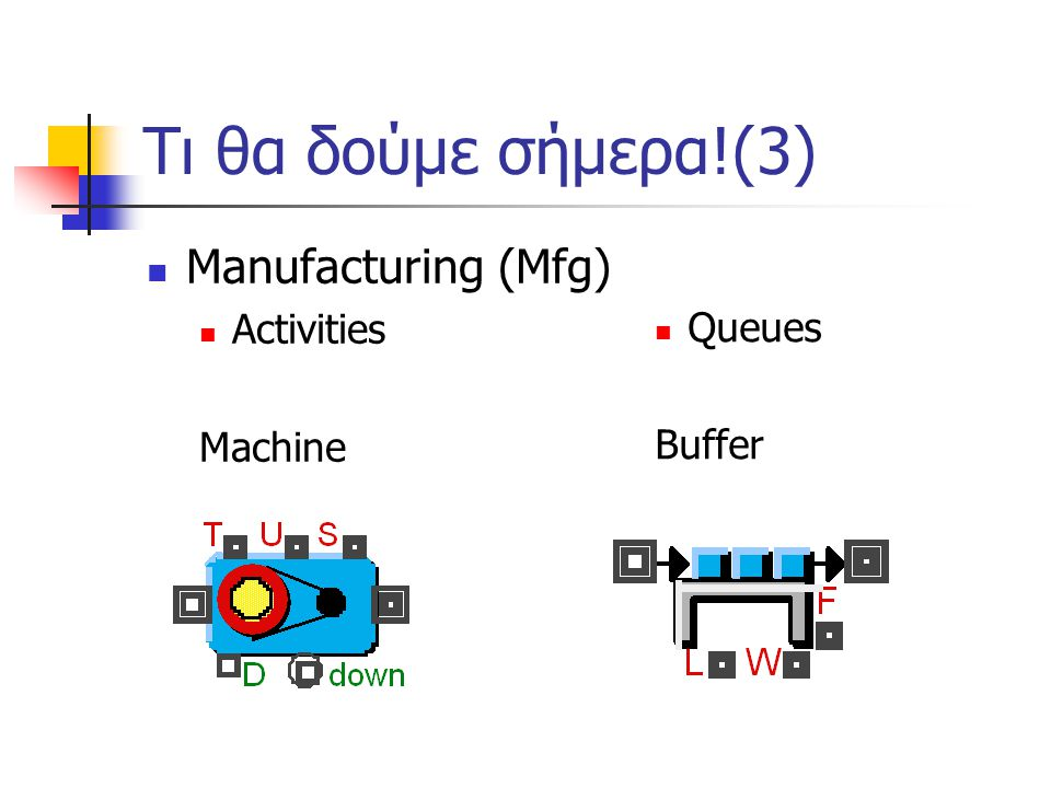 Τι θα δούμε σήμερα!(3) Manufacturing (Mfg) Activities Queues Machine