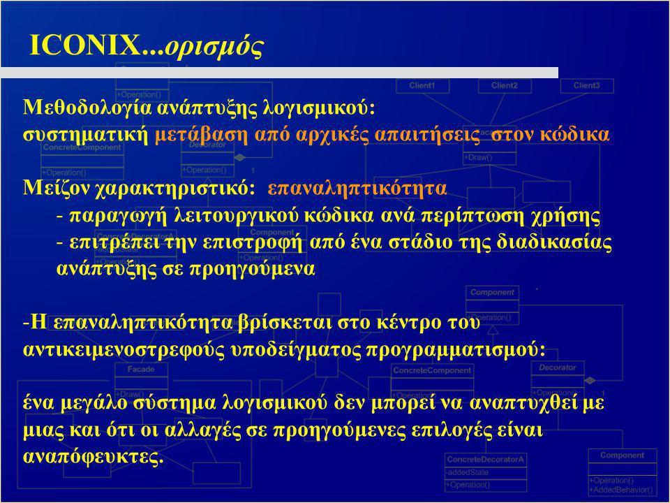ICONIX...ορισμός Mεθοδολογία ανάπτυξης λογισμικού: