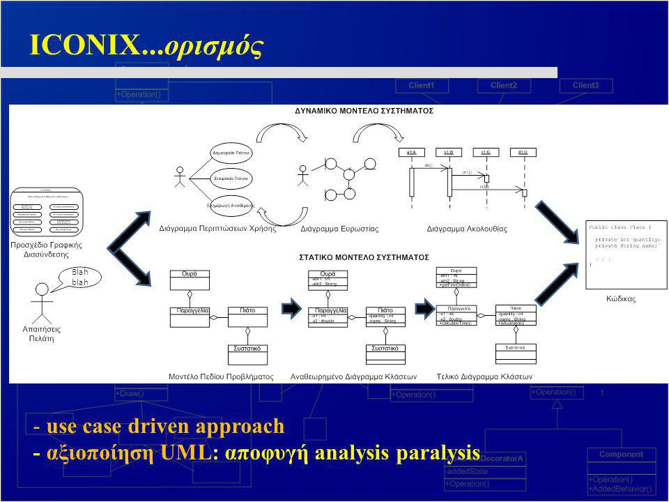 ICONIX...ορισμός use case driven approach