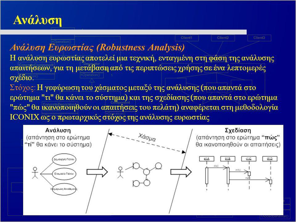 Ανάλυση Ανάλυση Ευρωστίας (Robustness Analysis)
