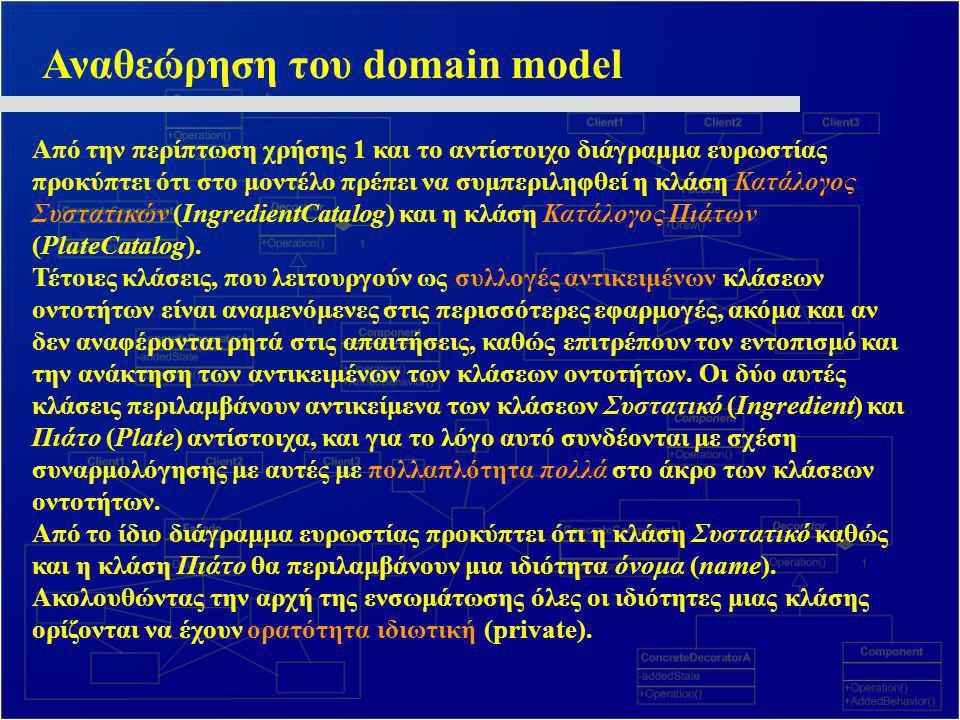 Αναθεώρηση του domain model