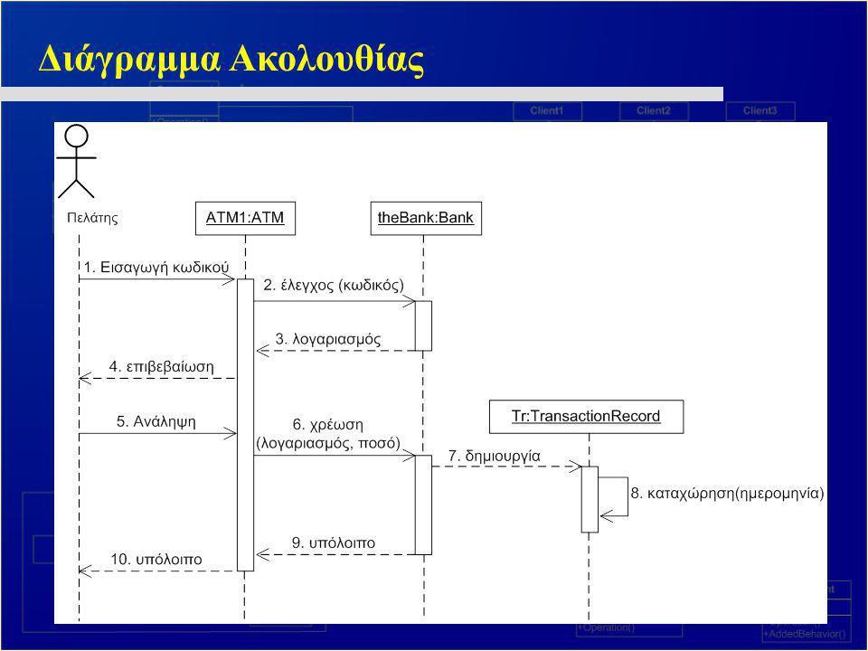 Διάγραμμα Ακολουθίας