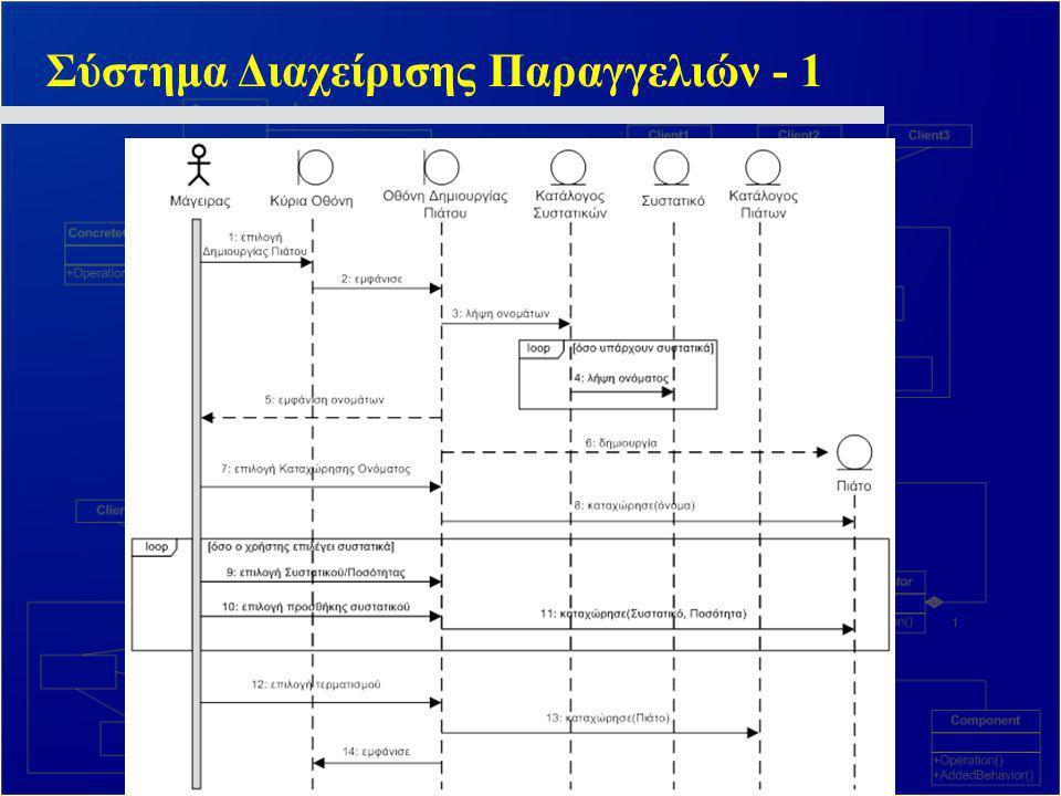 Σύστημα Διαχείρισης Παραγγελιών - 1