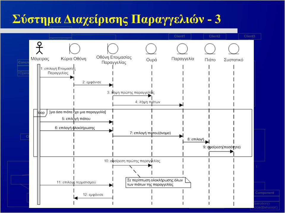 Σύστημα Διαχείρισης Παραγγελιών - 3